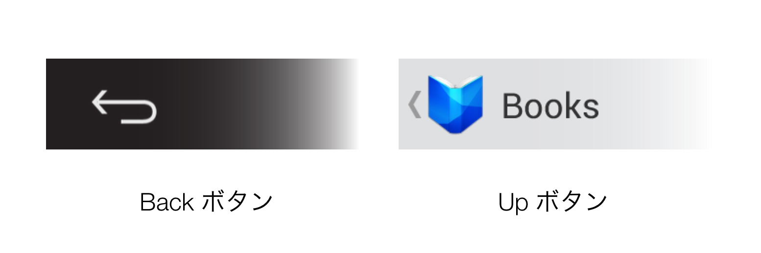 Back and Up Button